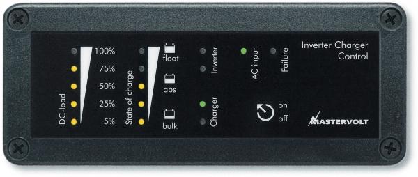 ICC Remote Panel