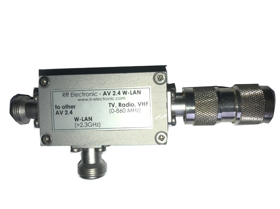 RR, AV2.4, Antennenweiche WLAN mit Adapter