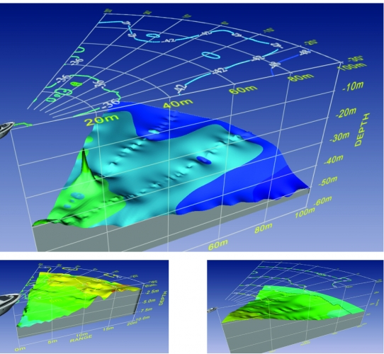 EchoPilot FLS 3D - vorausschauendes Echolot